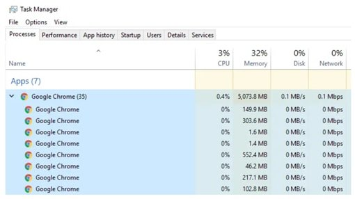 Chrome_Heavy_Usage_Of_Memory