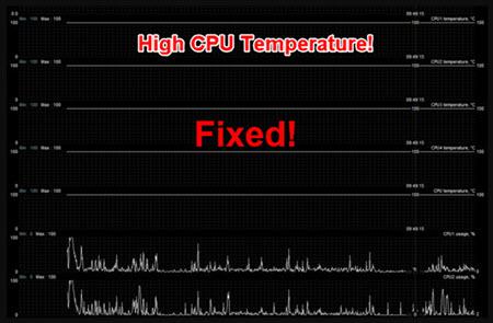 CPU_temperature_high