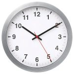 Clock_Uptime