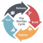 Dev_Ops
